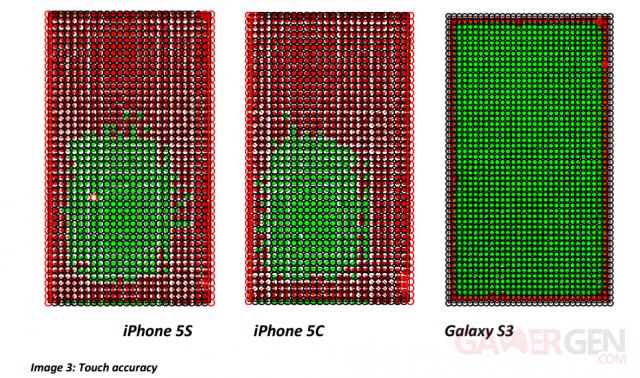 precision-ecran-tactile-iphone-5s-5c-galaxy-s3