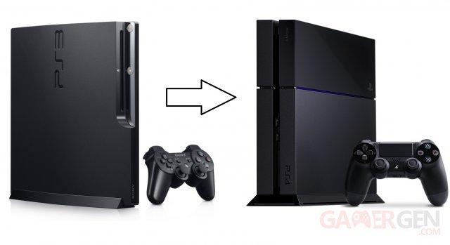 PS3 PS4 transfert