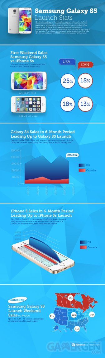 samsung_galaxys5_infographic