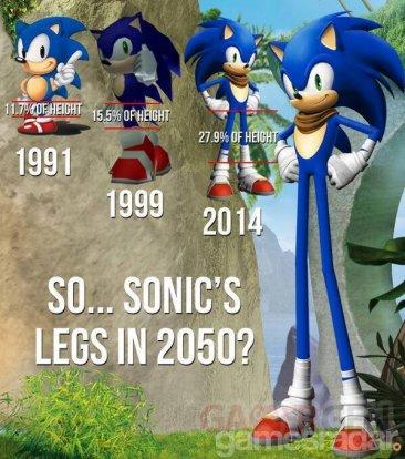 Sonic Boom jambes