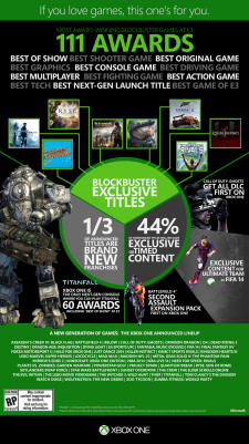 Xbox One Games jeux