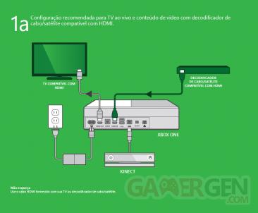 Xbox One manuel 002
