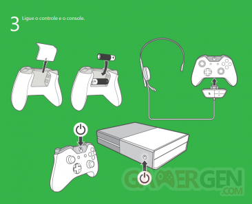 Xbox One manuel 005
