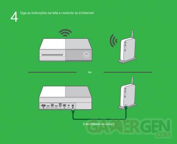 Xbox One manuel 006